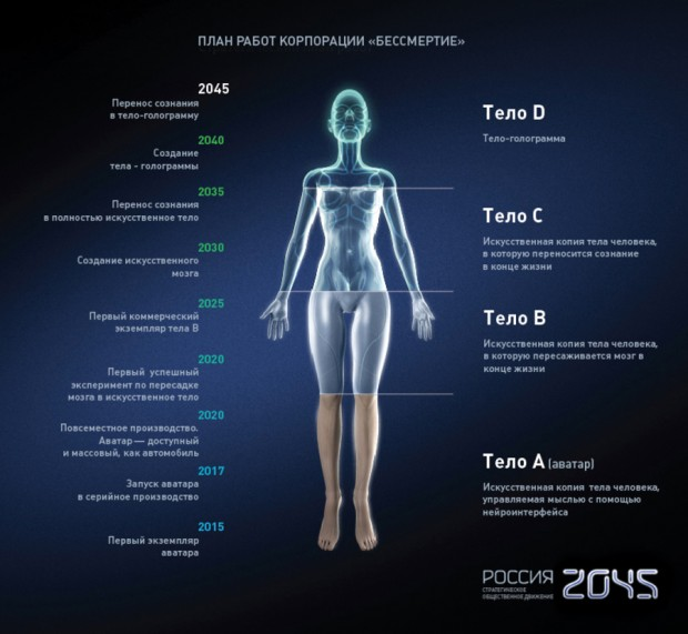 Секс миссия анатомия мужчины